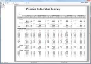 Procedure Code Analysis Summary